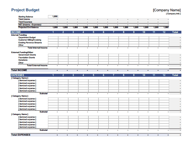 Project Budget Template (Monthly)